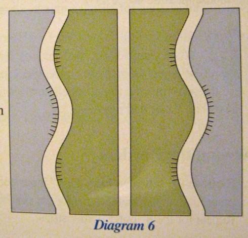 Diagram 6 - naughty and nice!